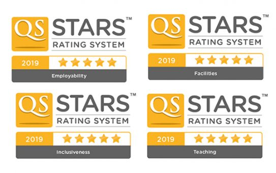 Gulf Medical University Achieves Multiple 5-Star Ratings in Latest QS Survey